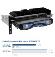 Arctic Cooling Accelero Twin Turbo III Graphics Card Cooler with Backplate